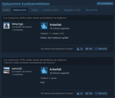 Dette er de mest hjelpsomme brukeranmeldelsene for spillet, ifølge Steam.