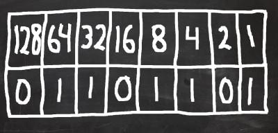 64+32+8+4+1=109.