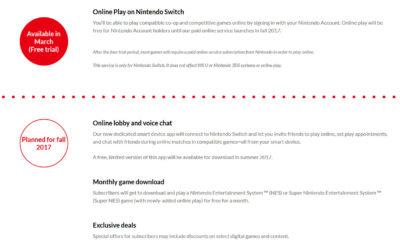Ordlyden her får det til å virke som man kun får spille hvert spill i én måned. Det høres litt trist ut, så vi får håpe det er en feil.