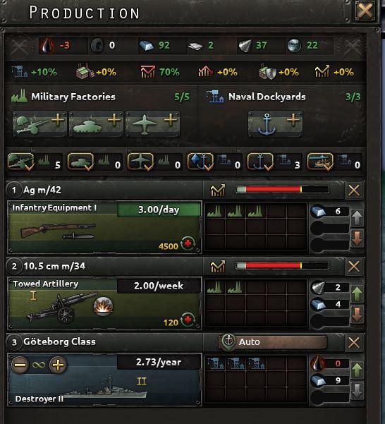 Hva vår lille militærindustri produserer nå i starten.